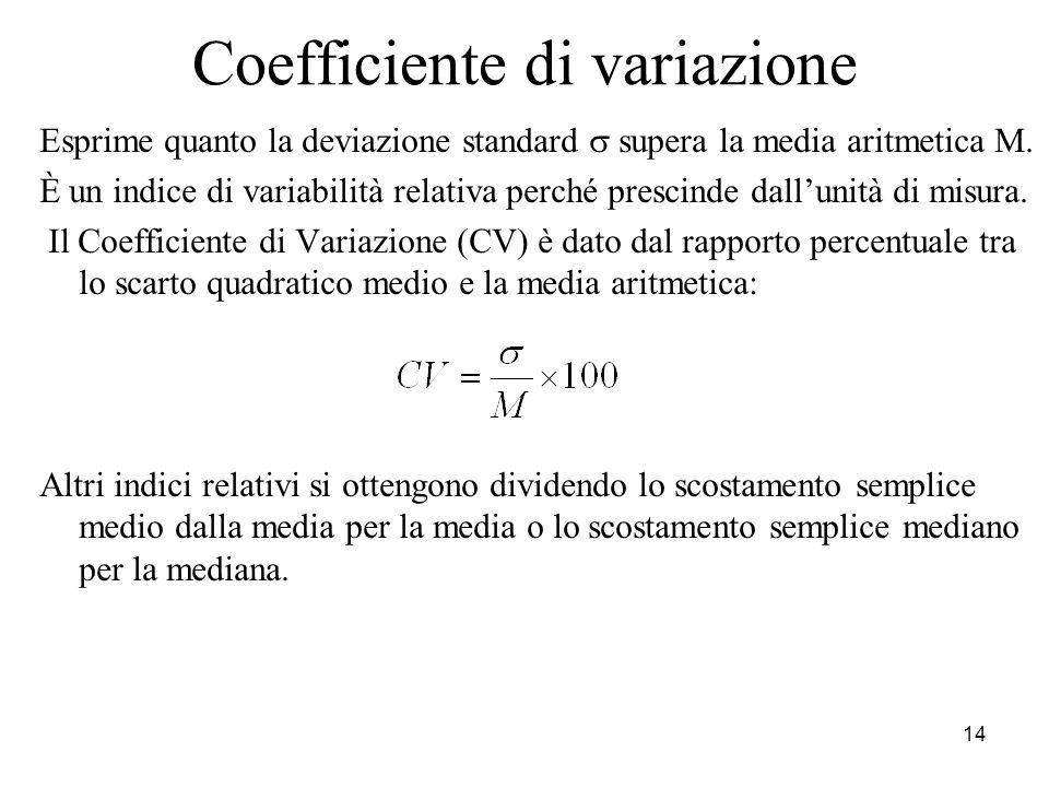 14 Coefficiente di variazione Esprime quanto la deviazione standard supera la media aritmetica M. È un indice di variabilità relativa perché prescinde