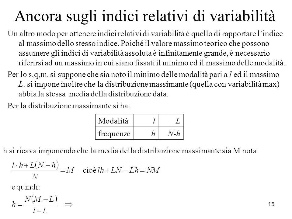 15 Ancora sugli indici relativi di variabilità Un altro modo per ottenere indici relativi di variabilità è quello di rapportare lindice al massimo del