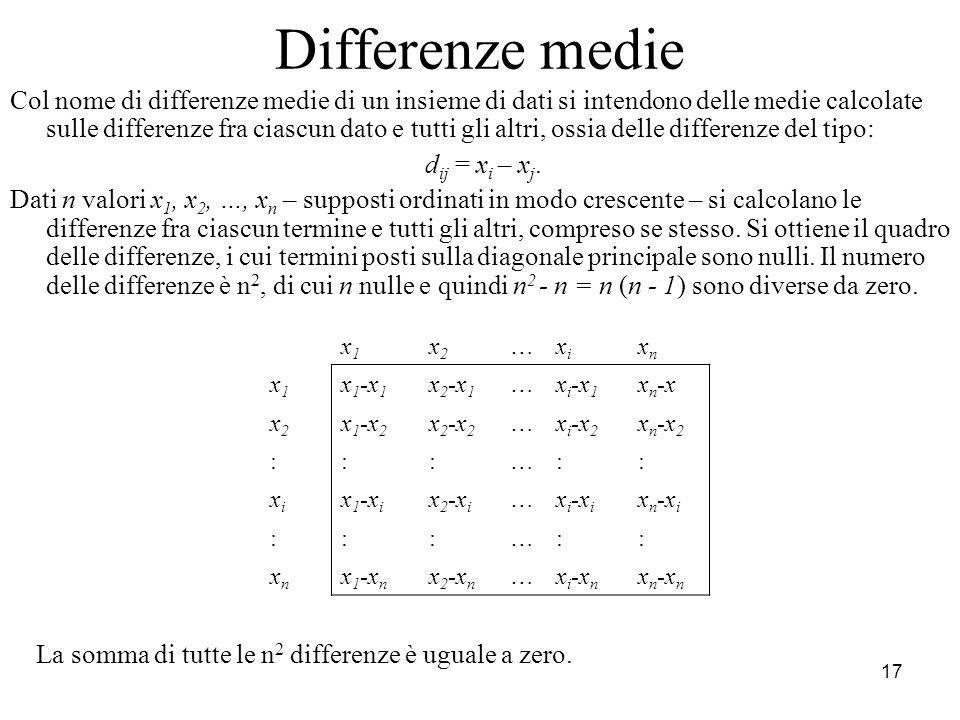 17 Differenze medie Col nome di differenze medie di un insieme di dati si intendono delle medie calcolate sulle differenze fra ciascun dato e tutti gl