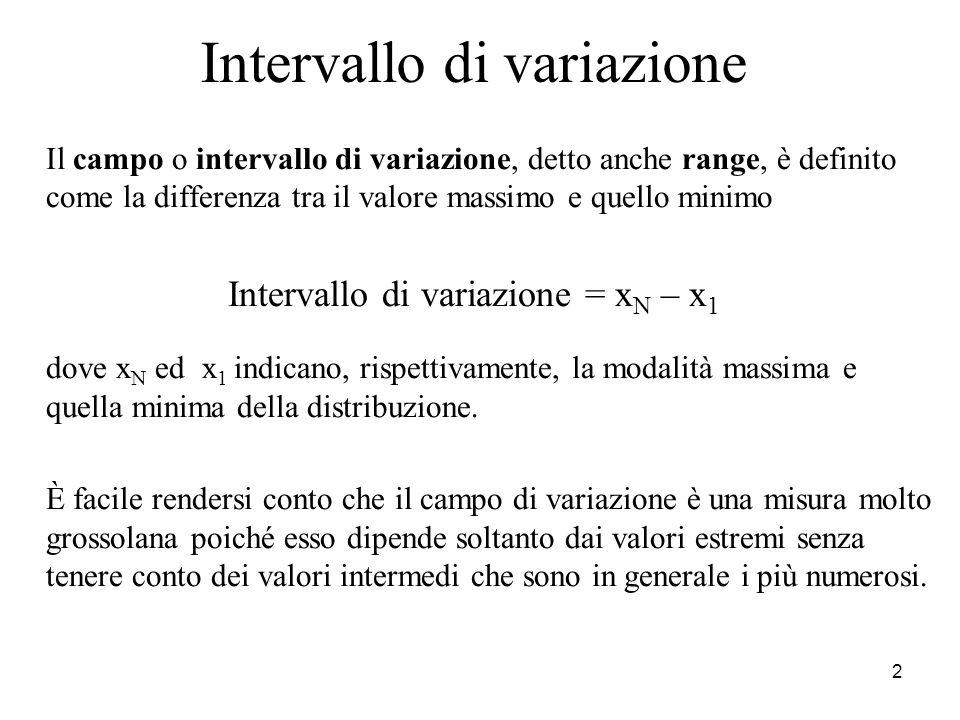 2 Intervallo di variazione Il campo o intervallo di variazione, detto anche range, è definito come la differenza tra il valore massimo e quello minimo
