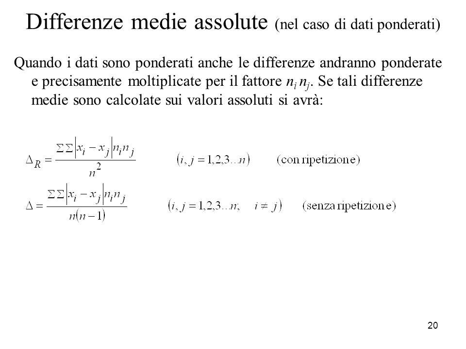 20 Differenze medie assolute (nel caso di dati ponderati) Quando i dati sono ponderati anche le differenze andranno ponderate e precisamente moltiplic