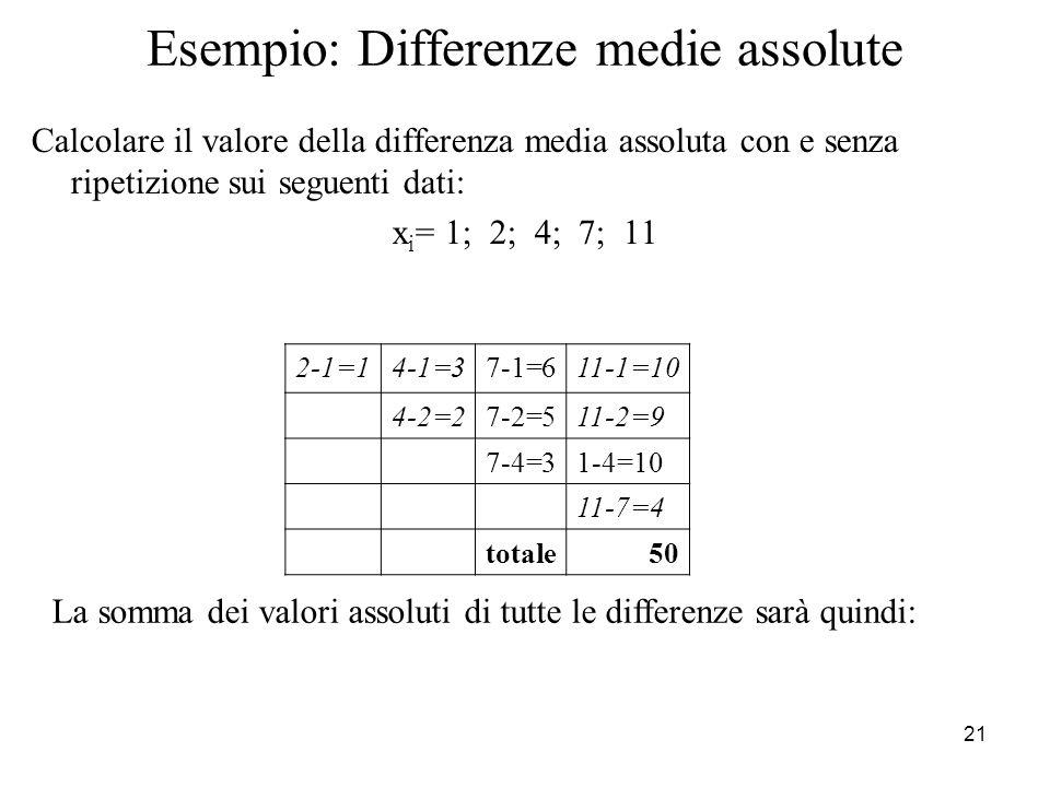 21 Esempio: Differenze medie assolute Calcolare il valore della differenza media assoluta con e senza ripetizione sui seguenti dati: x i = 1; 2; 4; 7;