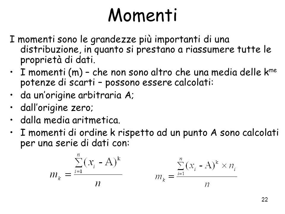 22 Momenti I momenti sono le grandezze più importanti di una distribuzione, in quanto si prestano a riassumere tutte le proprietà di dati. I momenti (