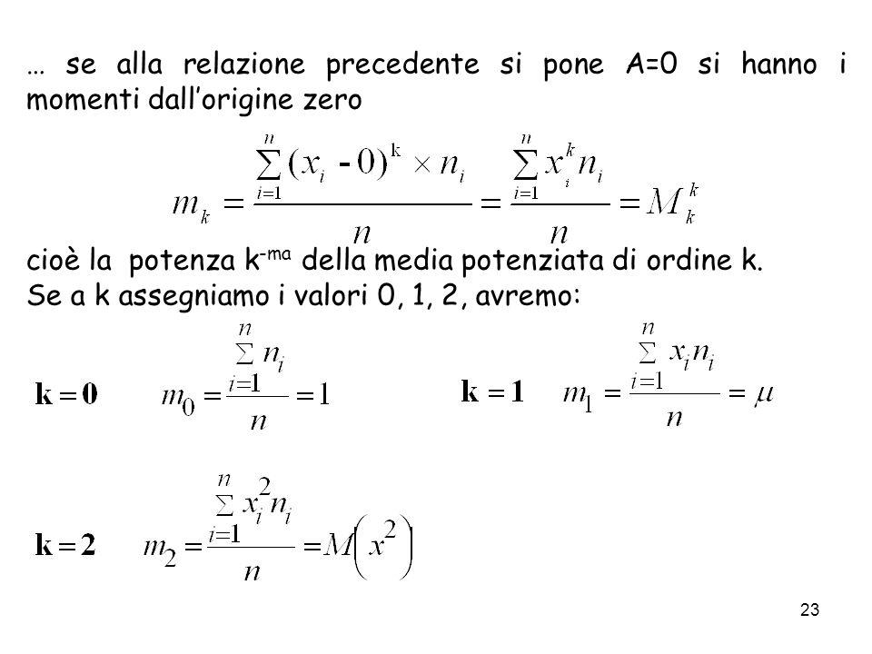 23 … se alla relazione precedente si pone A=0 si hanno i momenti dallorigine zero cioè la potenza k -ma della media potenziata di ordine k. Se a k ass