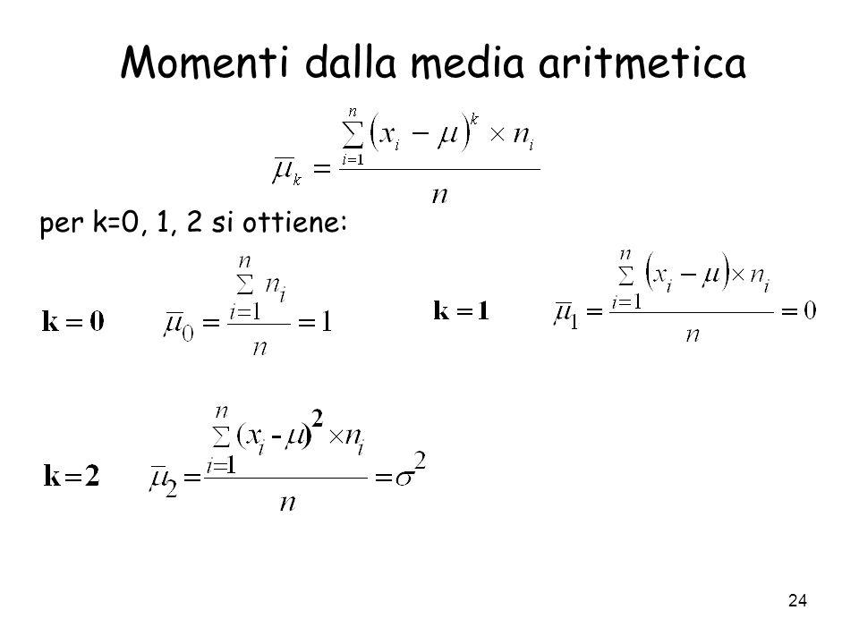 24 Momenti dalla media aritmetica per k=0, 1, 2 si ottiene: