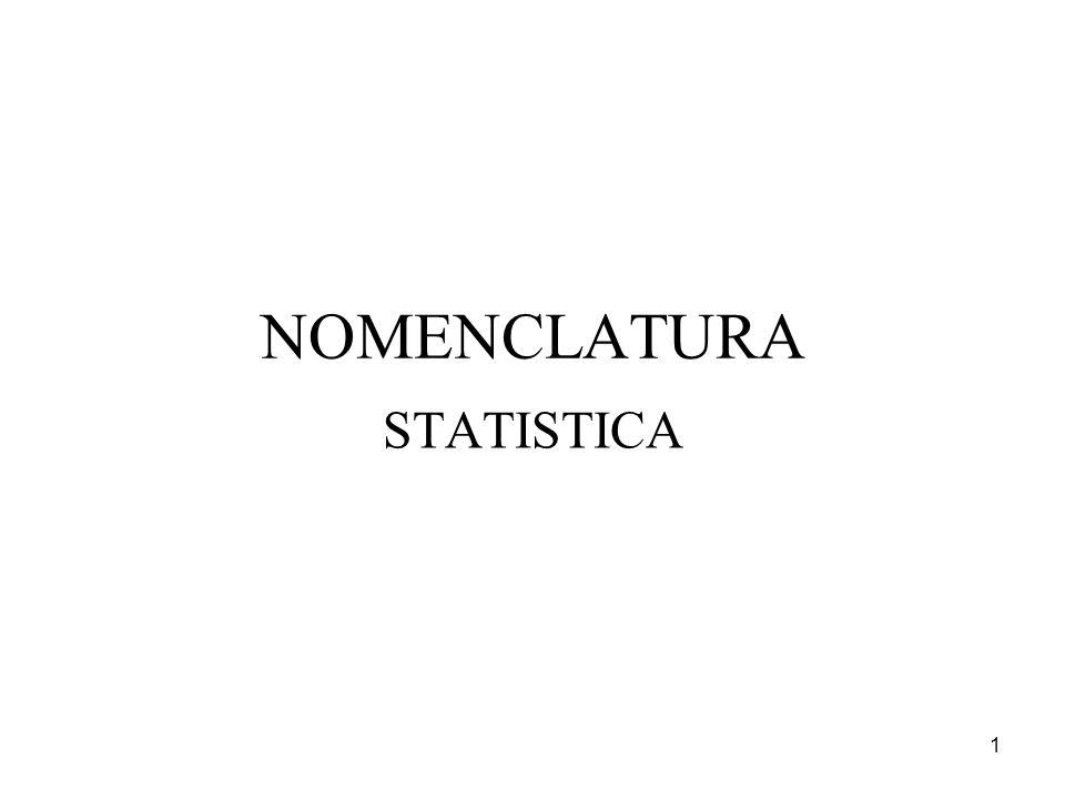 2 Lunità statistica L unità è il soggetto elementare su cui vengono osservati i caratteri oggetto di studio: una persona fisica, un oggetto, unazienda, o un gruppo di entità che, dal punto di vista dell indagine, formino un tuttuno.