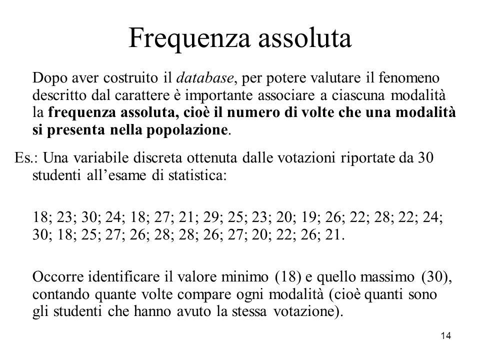 15 Distribuzione di frequenza (Tabella) Le precedenti informazioni sono riportate in maniera più semplice nella tabella.