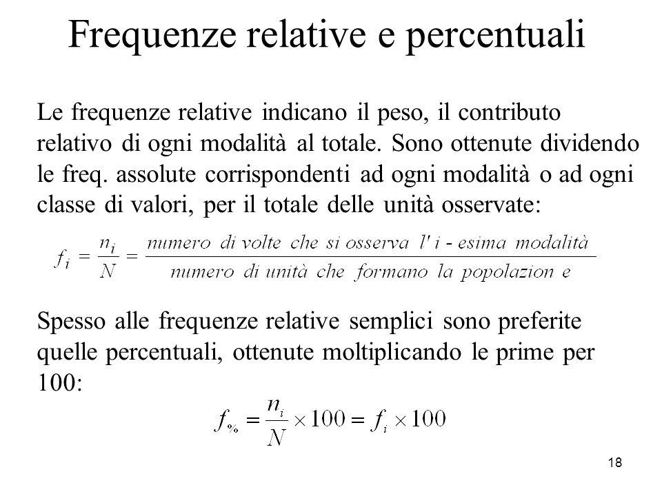 19 Frequenze cumulate La frequenza cumulata assoluta (relativa) associata ad una modalità della variabile indica il numero (la proporzione) di osservazioni che presentano un valore minore o uguale rispetto a quello della modalità Si può utilizzare solo se il carattere è misurato almeno su scala ordinale.