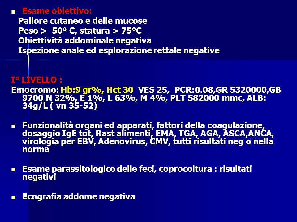 Learning Points nel SG Definizione del sintomo .Definizione del sintomo .