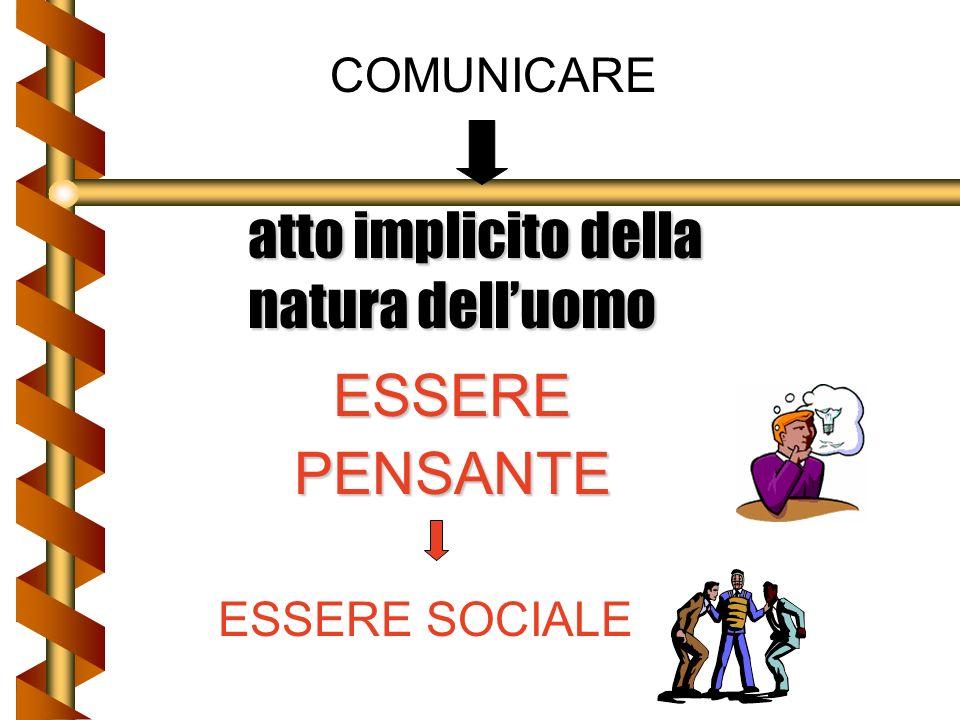 atto implicito della natura delluomo ESSEREPENSANTE COMUNICARE ESSERE SOCIALE