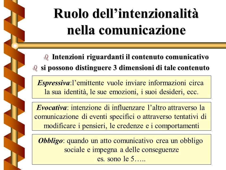 La comunicazione b È un elemento costitutivo della trama dei rapporti tra le persone; b è definita in base a due caratteristiche fondamentali: Laspett
