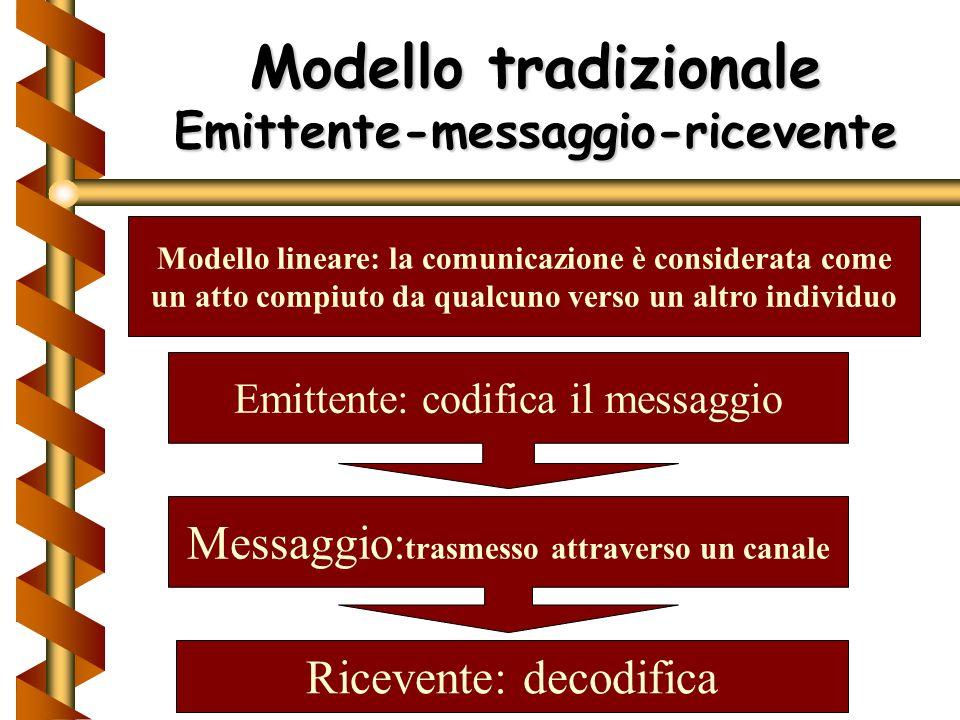 Ruolo dellintenzionalità nella comunicazione b Intenzioni riguardanti il contenuto comunicativo b si possono distinguere 3 dimensioni di tale contenut