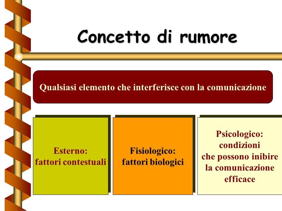 Modello tradizionale Emittente-messaggio-ricevente Modello lineare: la comunicazione è considerata come un atto compiuto da qualcuno verso un altro in