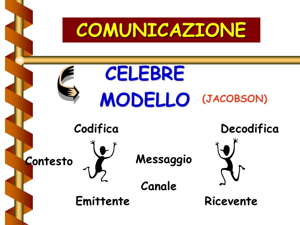 Modello tradizionale Emittente-messaggio-ricevente Modello lineare: la comunicazione è considerata come un atto compiuto da qualcuno verso un altro individuo Emittente: codifica il messaggio Messaggio: trasmesso attraverso un canale Ricevente: decodifica