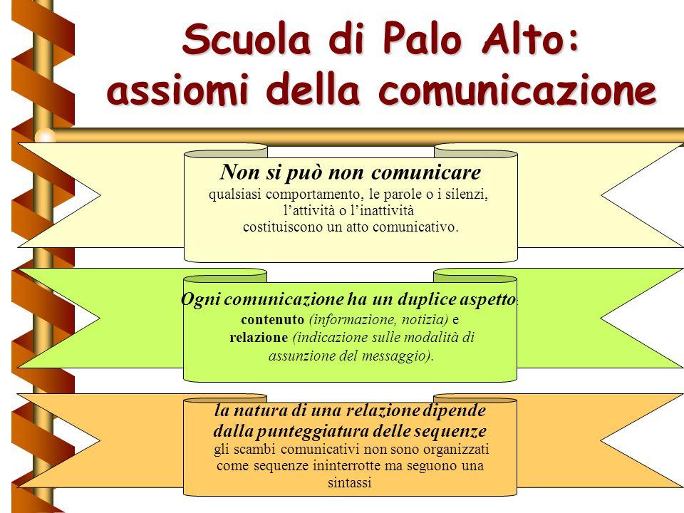 Può essere definita come la teoria delluso dellatto linguistico si analizzano gli effetti pragmatici, cioè comportamentali, della comunicazione. Inter