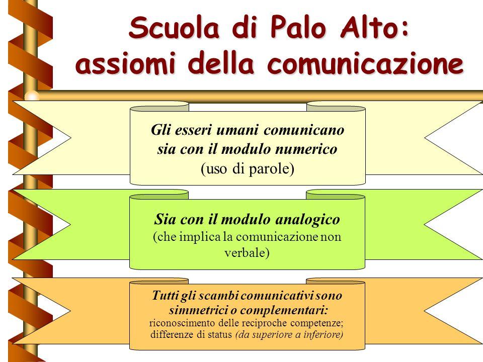 Scuola di Palo Alto: assiomi della comunicazione Non si può non comunicare qualsiasi comportamento, le parole o i silenzi, lattività o linattività cos