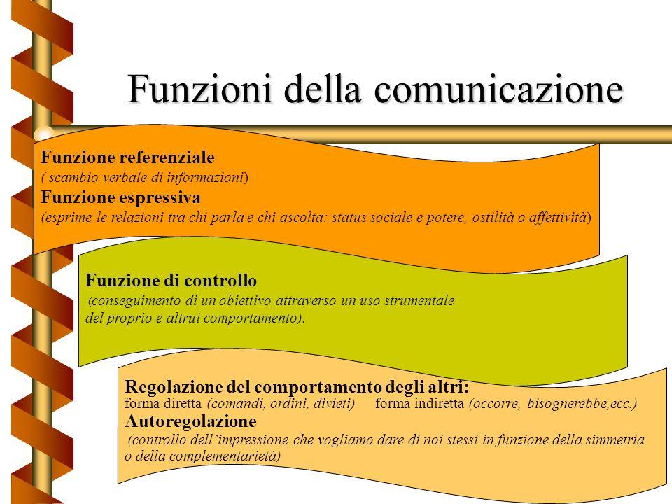 competenza comunicativa Intesa come capacità di produrre e capire messaggi che ci pongano in relazione con altri parlanti. Competenza linguistica (cap