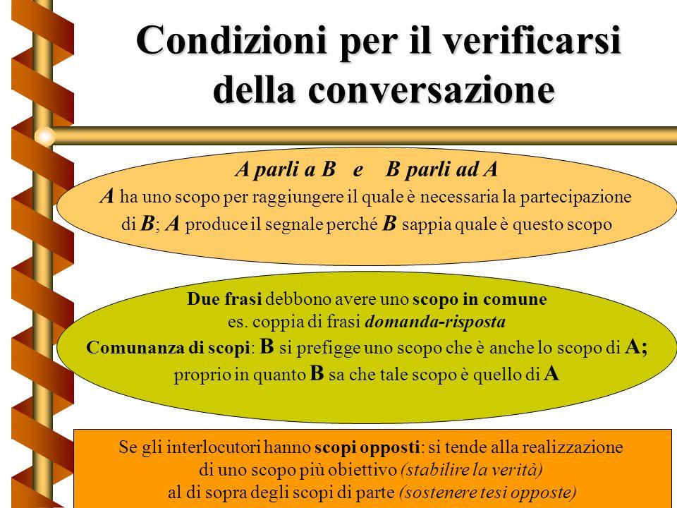 La conversazione b Definita come unattività sociale regolata, guidata da scopi e basata sul principio della cooperazione b il principio di cooperazion