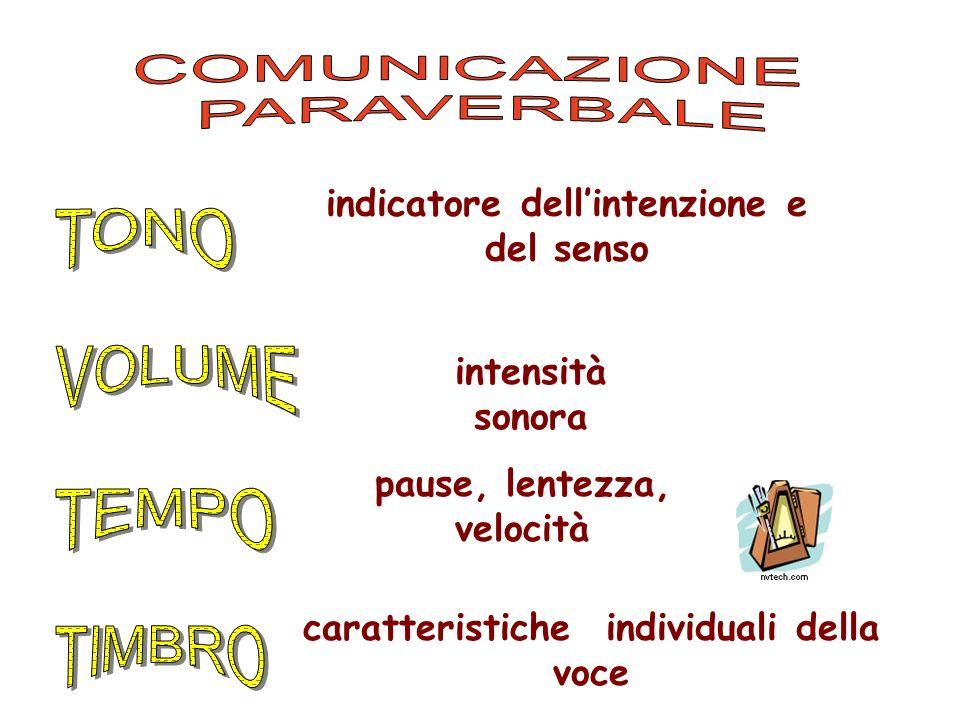 Funzioni del contesto Determina la scelta di una parola: impone dei limiti alle possibilità di interpretazione.