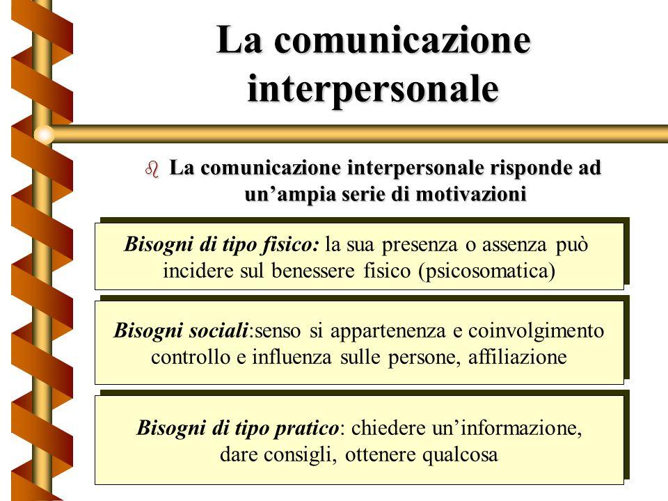 Sottolinea il carattere dialogico delle interazioni comunicative: lemittente è contemporaneamente (e non in momenti diversi) ricevente.