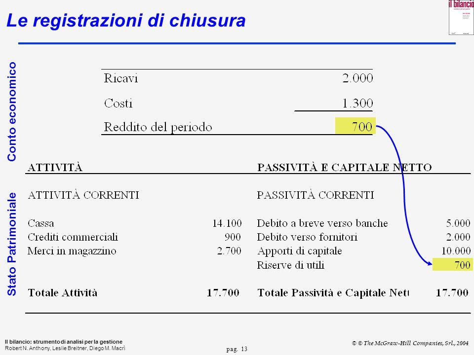 pag. 13 Il bilancio: strumento di analisi per la gestione Robert N.