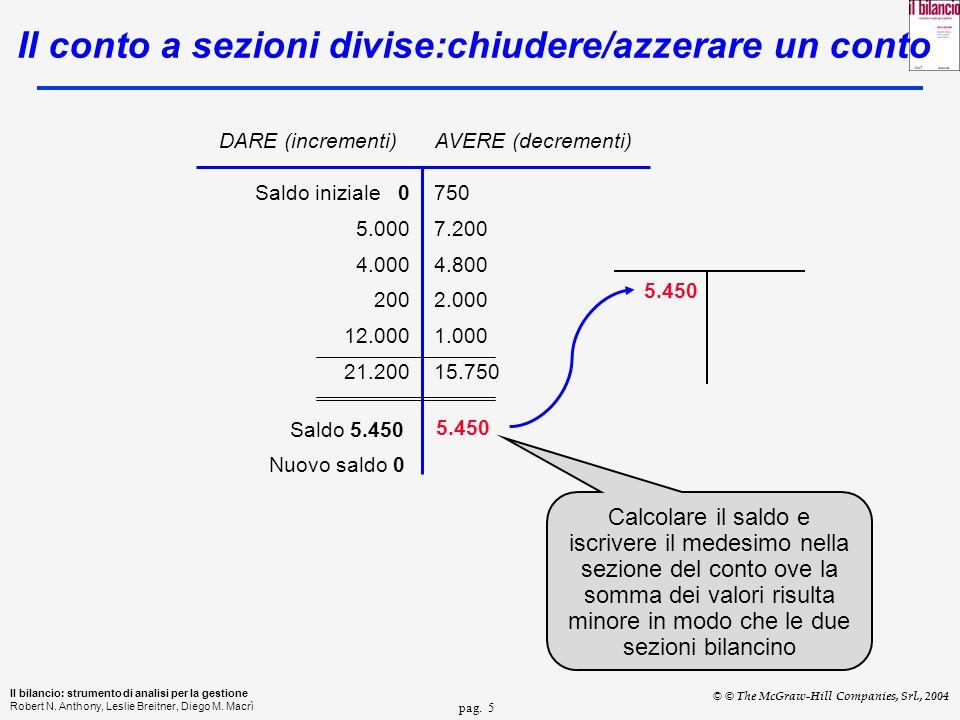 pag. 5 Il bilancio: strumento di analisi per la gestione Robert N.