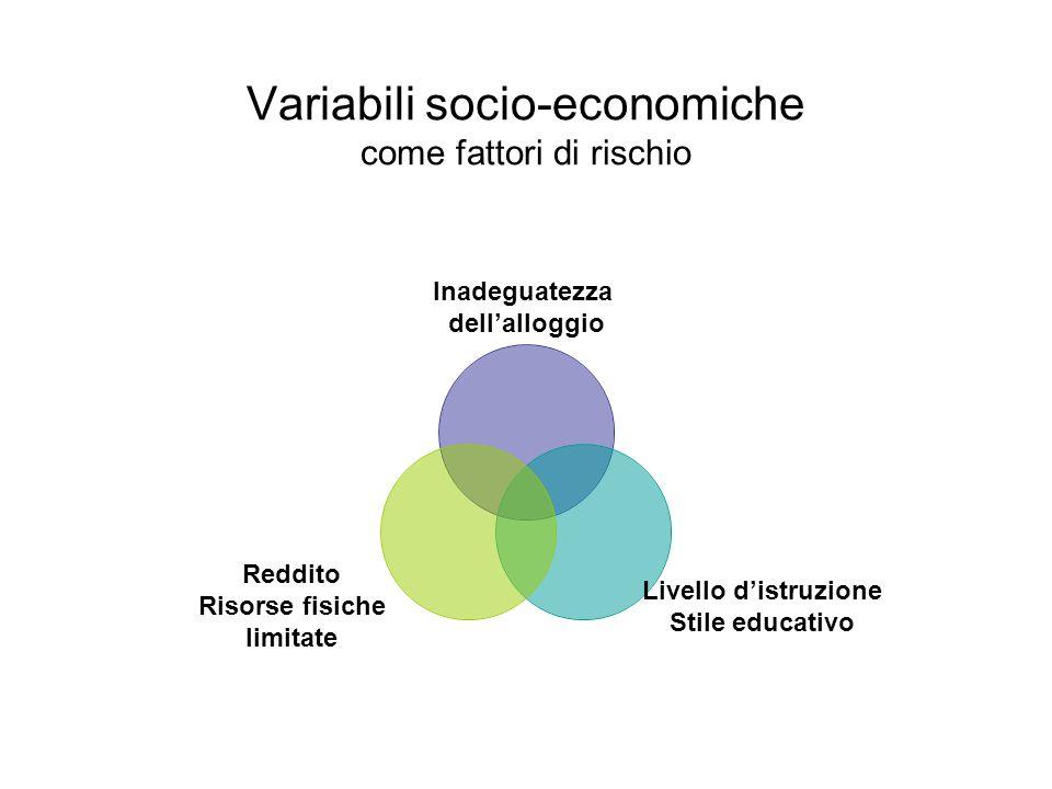 Variabili socio-economiche come fattori di rischio Inadeguatezza dellalloggio Livello distruzione Stile educativo Reddito Risorse fisiche limitate