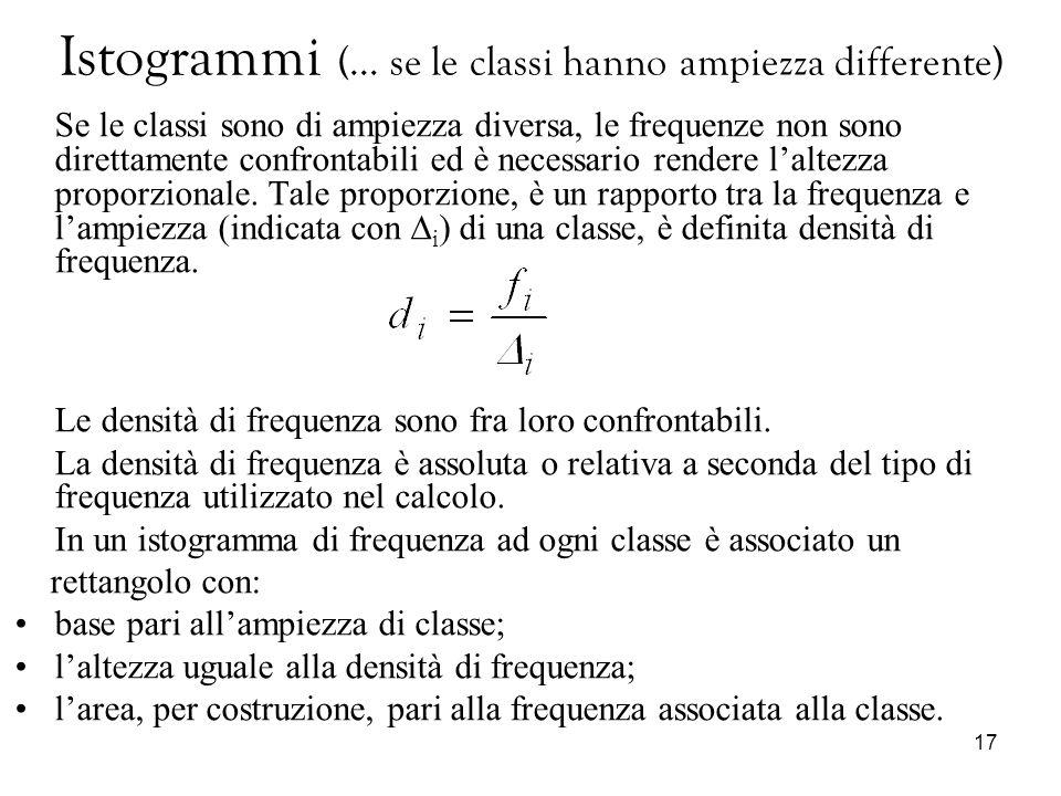 17 Istogrammi (… se le classi hanno ampiezza differente) Se le classi sono di ampiezza diversa, le frequenze non sono direttamente confrontabili ed è