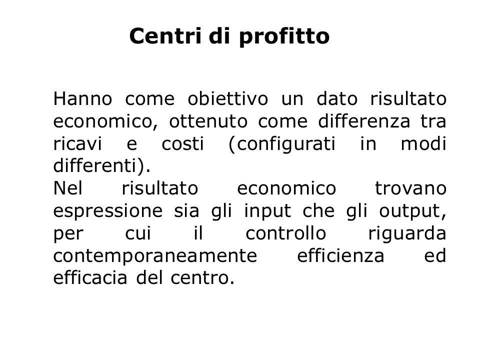 Centri di profitto Hanno come obiettivo un dato risultato economico, ottenuto come differenza tra ricavi e costi (configurati in modi differenti).