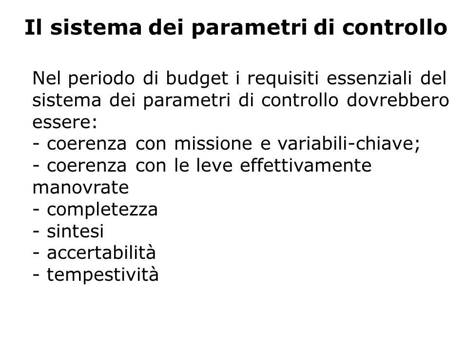 Il sistema dei parametri di controllo Nel periodo di budget i requisiti essenziali del sistema dei parametri di controllo dovrebbero essere: - coerenza con missione e variabili-chiave; - coerenza con le leve effettivamente manovrate - completezza - sintesi - accertabilità - tempestività