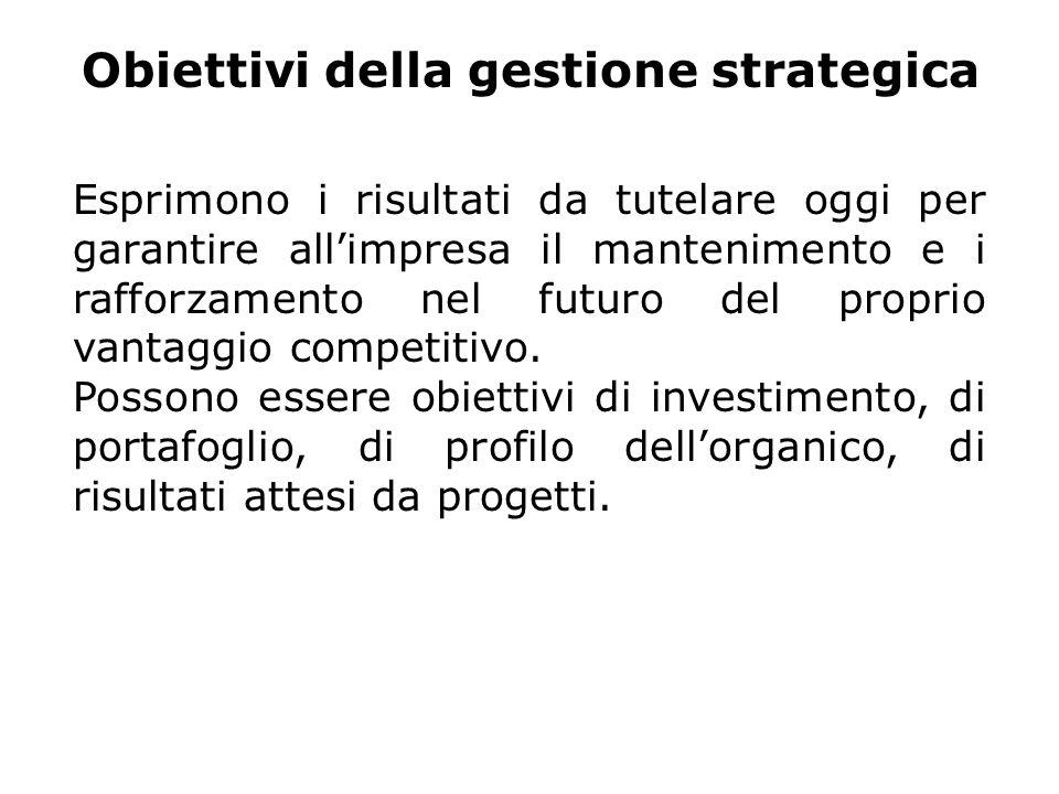 Obiettivi della gestione strategica Esprimono i risultati da tutelare oggi per garantire allimpresa il mantenimento e i rafforzamento nel futuro del proprio vantaggio competitivo.