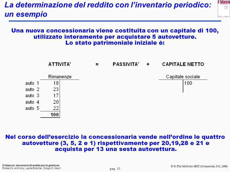 pag. 10 Il bilancio: strumento di analisi per la gestione Robert N. Anthony, Leslie Breitner, Diego M. Macrì © © The McGraw-Hill Companies, Srl., 2004