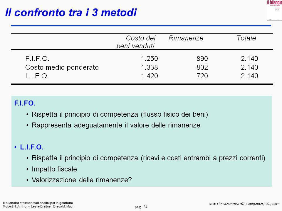 pag. 24 Il bilancio: strumento di analisi per la gestione Robert N. Anthony, Leslie Breitner, Diego M. Macrì © © The McGraw-Hill Companies, Srl., 2004