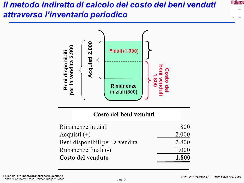 pag. 5 Il bilancio: strumento di analisi per la gestione Robert N. Anthony, Leslie Breitner, Diego M. Macrì © © The McGraw-Hill Companies, Srl., 2004