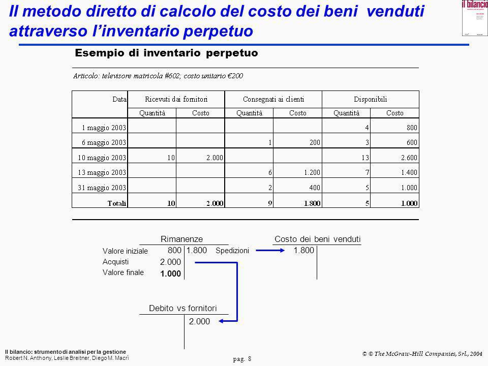 pag. 8 Il bilancio: strumento di analisi per la gestione Robert N. Anthony, Leslie Breitner, Diego M. Macrì © © The McGraw-Hill Companies, Srl., 2004