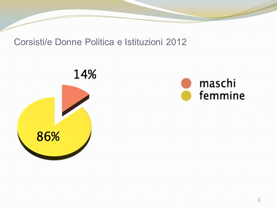 3 Corsisti/e Donne Politica e Istituzioni 2012