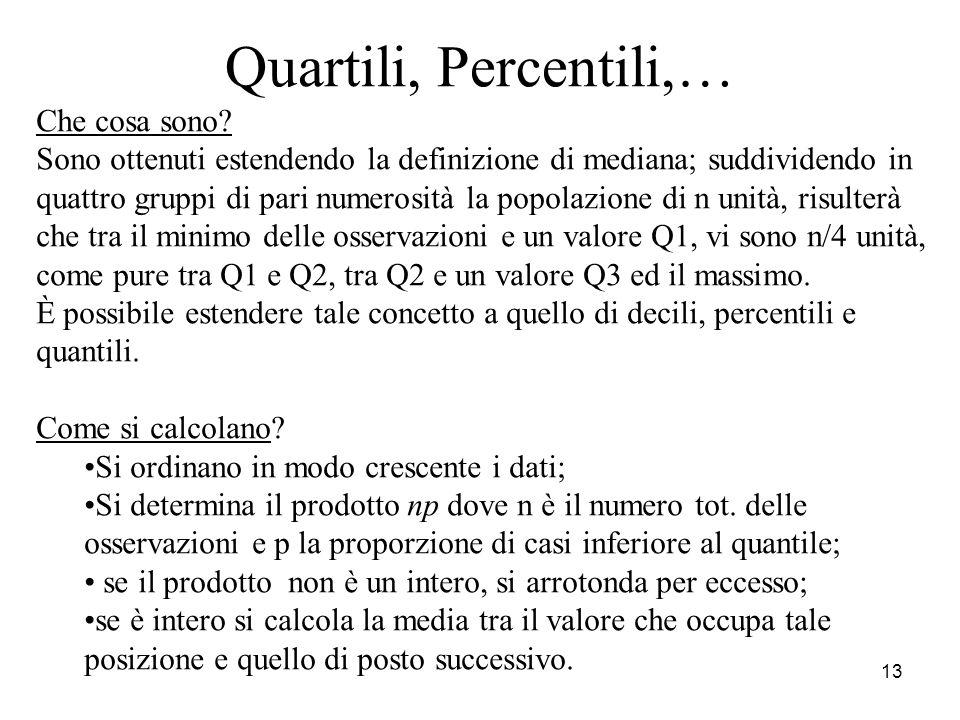 13 Quartili, Percentili,… Che cosa sono? Sono ottenuti estendendo la definizione di mediana; suddividendo in quattro gruppi di pari numerosità la popo