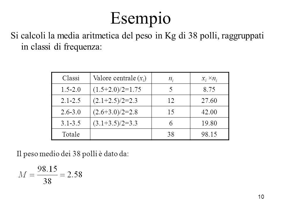 10 Esempio Si calcoli la media aritmetica del peso in Kg di 38 polli, raggruppati in classi di frequenza: ClassiValore centrale (x i )nini x i ×n i 1.