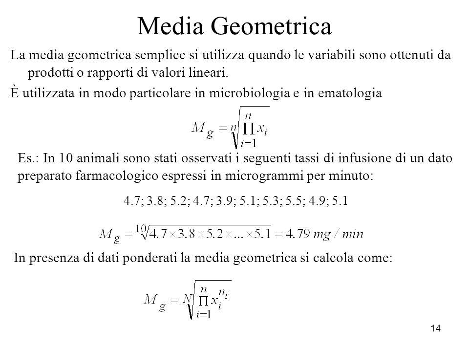 14 Media Geometrica La media geometrica semplice si utilizza quando le variabili sono ottenuti da prodotti o rapporti di valori lineari. È utilizzata
