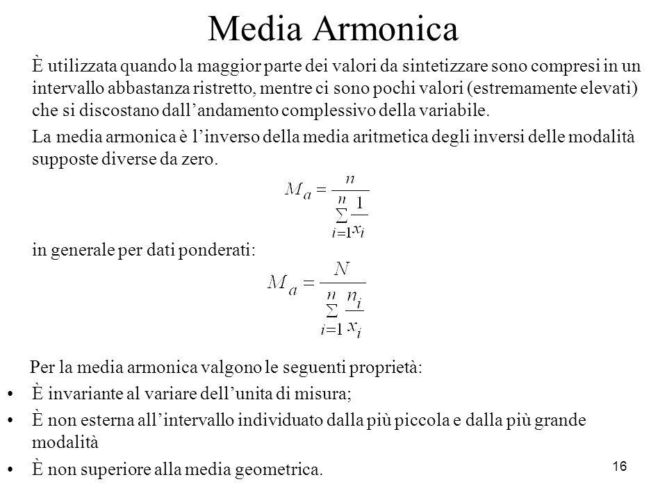 16 Media Armonica È utilizzata quando la maggior parte dei valori da sintetizzare sono compresi in un intervallo abbastanza ristretto, mentre ci sono