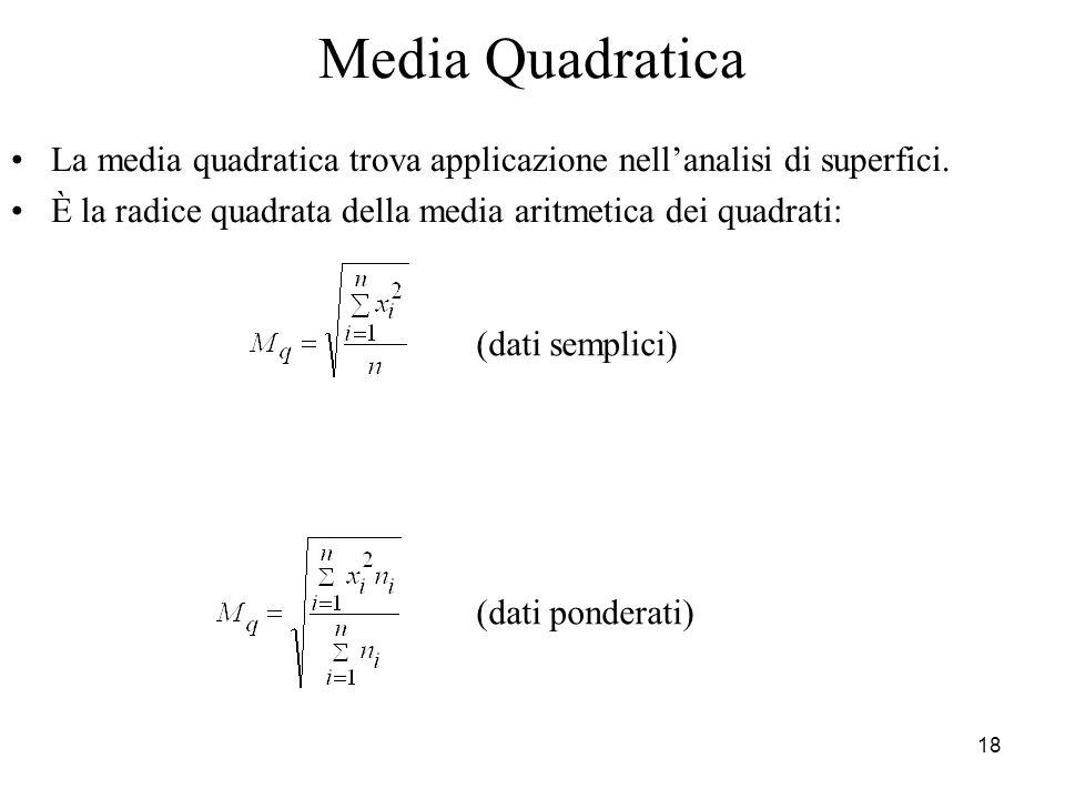 18 Media Quadratica La media quadratica trova applicazione nellanalisi di superfici. È la radice quadrata della media aritmetica dei quadrati: (dati s