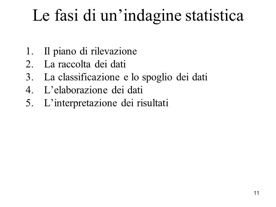 11 Le fasi di unindagine statistica Il piano di rilevazione La raccolta dei dati La classificazione e lo spoglio dei dati Lelaborazione dei dati Linte