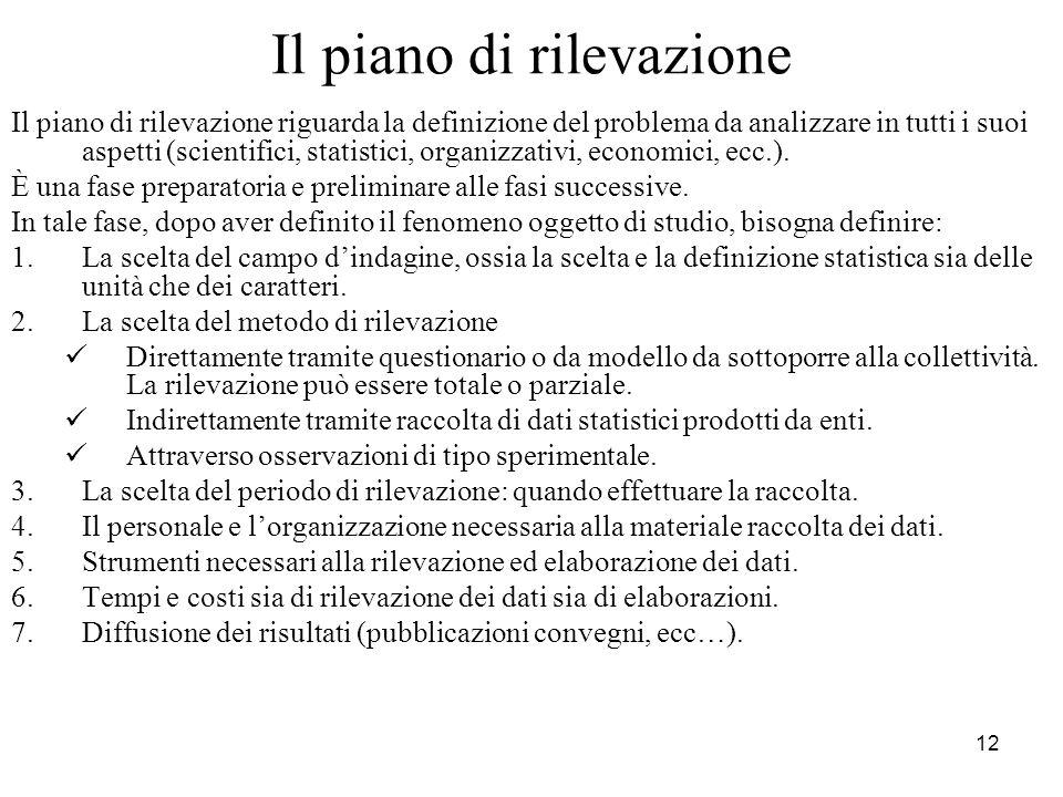 12 Il piano di rilevazione Il piano di rilevazione riguarda la definizione del problema da analizzare in tutti i suoi aspetti (scientifici, statistici