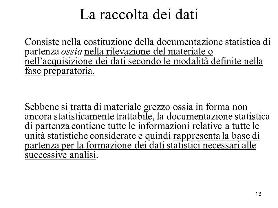 13 La raccolta dei dati Consiste nella costituzione della documentazione statistica di partenza ossia nella rilevazione del materiale o nellacquisizio