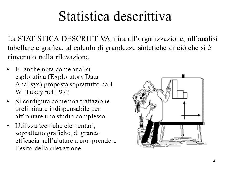 2 Statistica descrittiva E anche nota come analisi esplorativa (Exploratory Data Analisys) proposta soprattutto da J. W. Tukey nel 1977 Si configura c