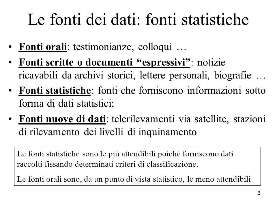 3 Le fonti dei dati: fonti statistiche Fonti orali: testimonianze, colloqui … Fonti scritte o documenti espressivi: notizie ricavabili da archivi stor