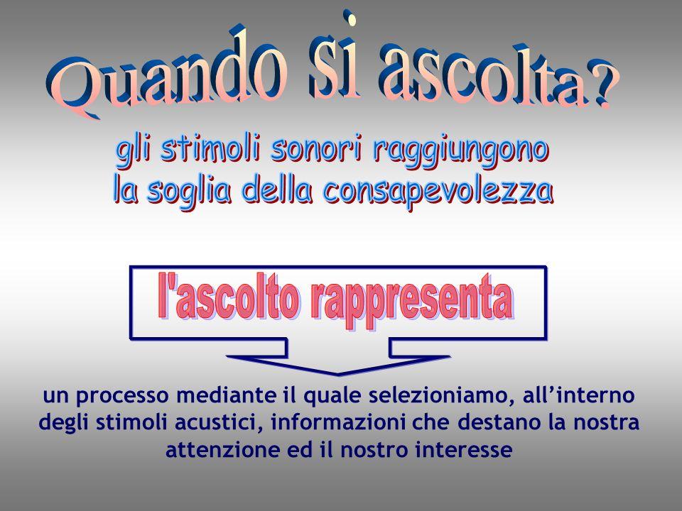 DISTINZIONE TRA SENTIRE ED ASCOLTARE
