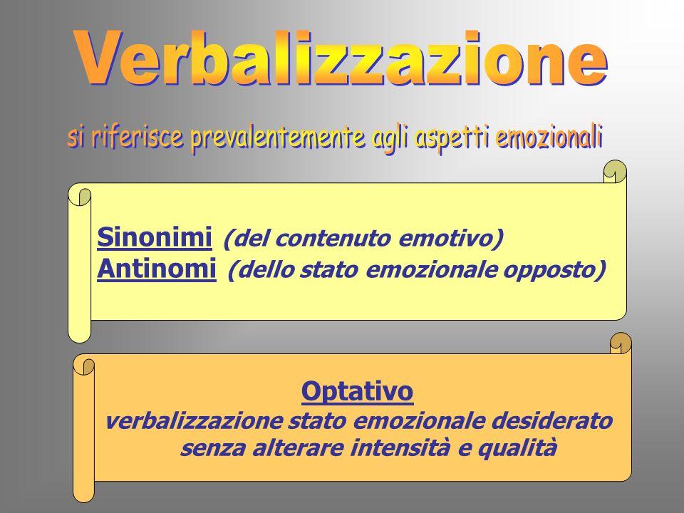 riformulazione - parafrasi riformulazione – riepilogo (prolissità) J riformulazione correttiva (focus su alcuni aspetti) a) critica (riesaminare la validità dellaffermazione) b) delucidazione c) figura-sfondo (ribaltamento di prospettiva) riformulazione - parafrasi riformulazione – riepilogo (prolissità) J riformulazione correttiva (focus su alcuni aspetti) a) critica (riesaminare la validità dellaffermazione) b) delucidazione c) figura-sfondo (ribaltamento di prospettiva)