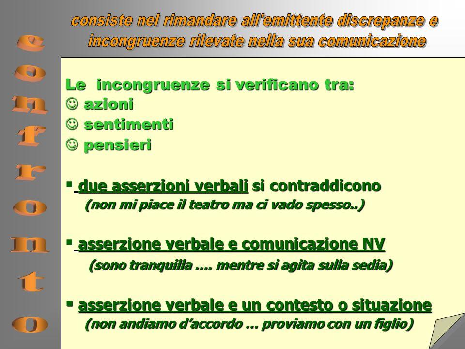 Sinonimi (del contenuto emotivo) Antinomi (dello stato emozionale opposto) Optativo verbalizzazione stato emozionale desiderato senza alterare intensità e qualità
