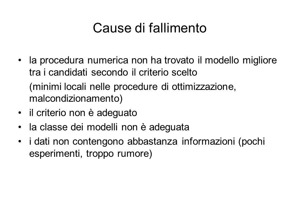 Cause di fallimento la procedura numerica non ha trovato il modello migliore tra i candidati secondo il criterio scelto (minimi locali nelle procedure
